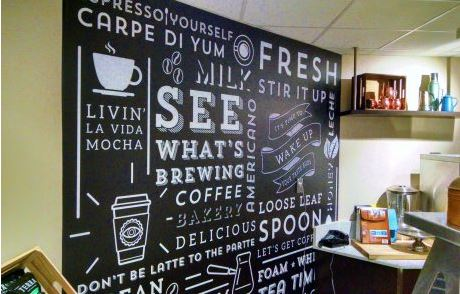 Coffee Shop Word Cloud Wall Graphic